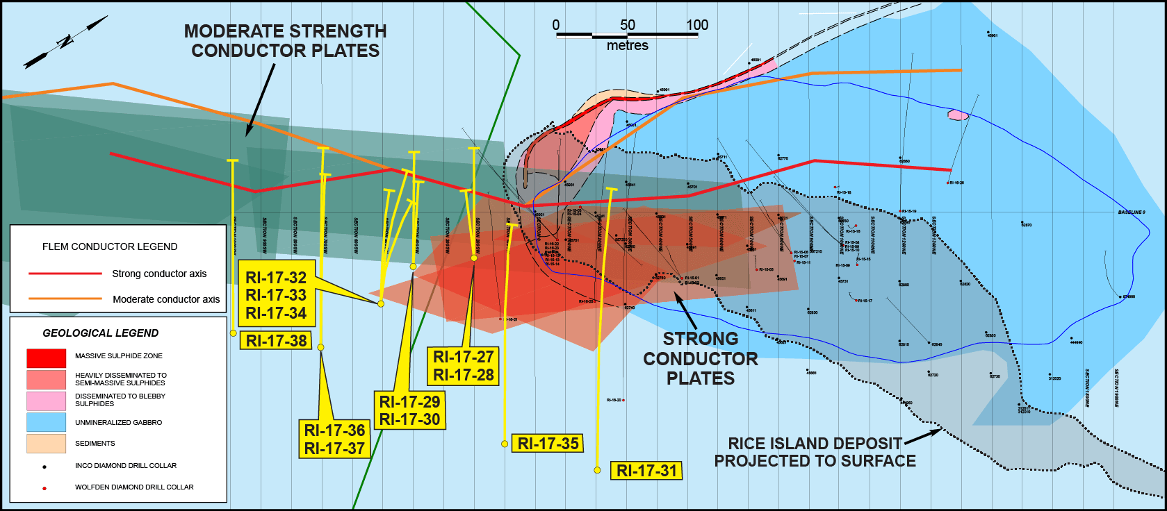 Rice Island drill plan